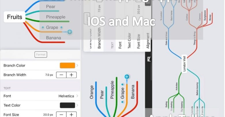 Photo of Free Mind Mapping Apps for iOS and Android