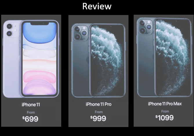 Photo of iPhone 11, iPhone 11 Pro- Complete Review iPhone XI Pro & Max
