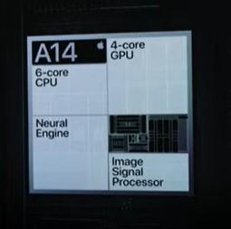 iPhone 12 Pro Max bionic chip