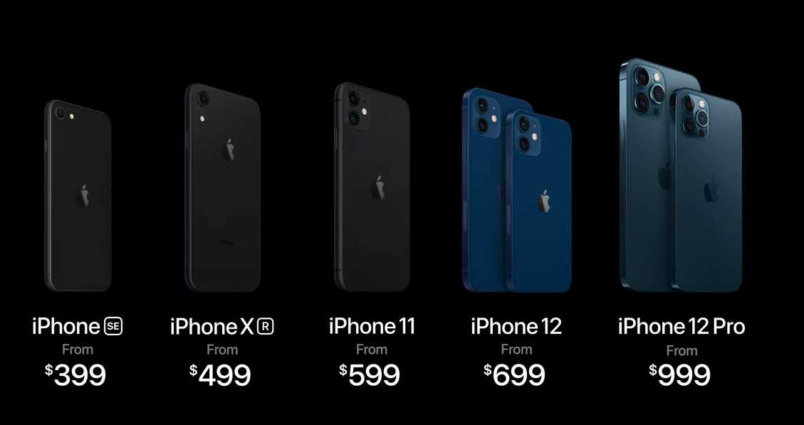 iPhone 12 All Models Prices